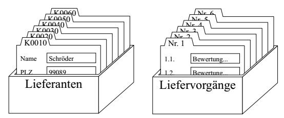 2 karteikisten mit lieferanten und liefervorgngen zur verdeutlichung der datenbankversion fr lieferantenbewertungen - Lieferantenbewertung Muster